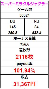 f:id:shimakazu1326:20190921100847p:plain