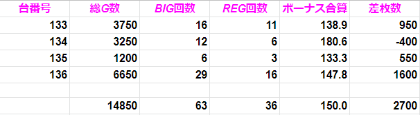f:id:shimakazu1326:20190925080751p:plain
