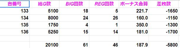 f:id:shimakazu1326:20190926182738p:plain