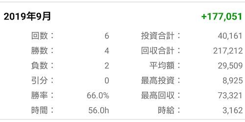 f:id:shimakazu1326:20190929180930p:plain
