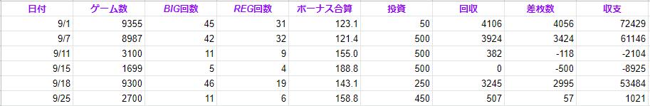 f:id:shimakazu1326:20190929181030p:plain