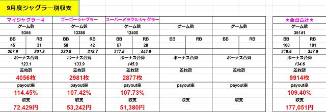 f:id:shimakazu1326:20190929185319p:plain