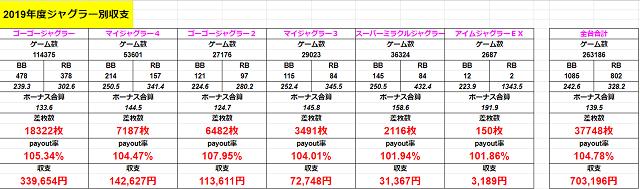 f:id:shimakazu1326:20190929191012p:plain