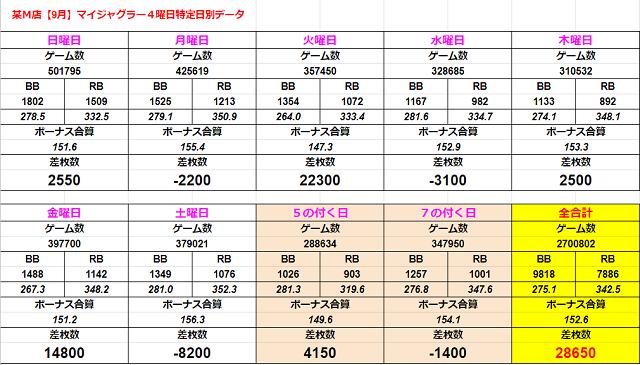 f:id:shimakazu1326:20191005130538p:plain