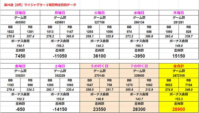f:id:shimakazu1326:20191005130724p:plain