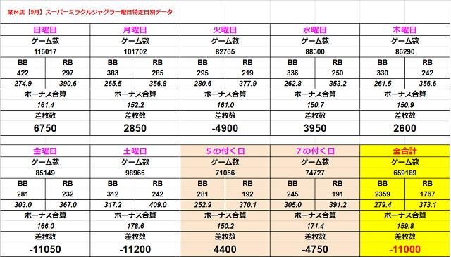 f:id:shimakazu1326:20191005131523p:plain