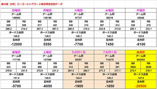 f:id:shimakazu1326:20191005131912p:plain