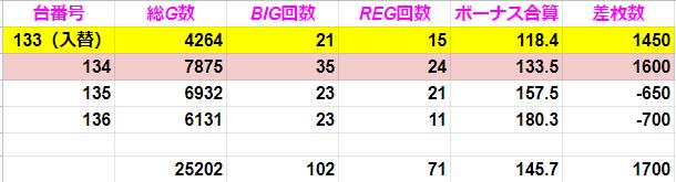 f:id:shimakazu1326:20191007075440p:plain