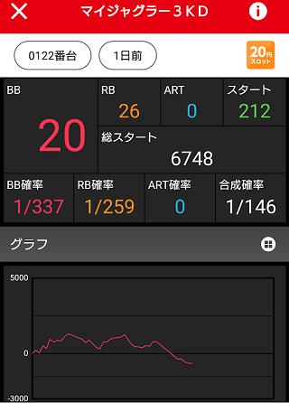 f:id:shimakazu1326:20191011082800p:plain
