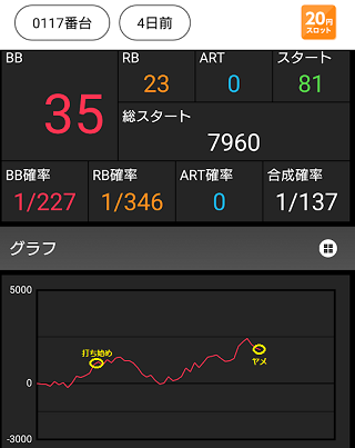 f:id:shimakazu1326:20191015170733p:plain