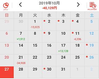 f:id:shimakazu1326:20191027072212p:plain