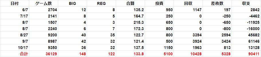 f:id:shimakazu1326:20191027073301p:plain