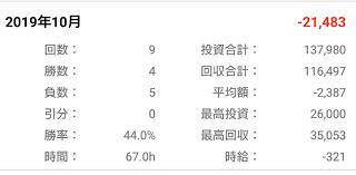 f:id:shimakazu1326:20191031091642p:plain