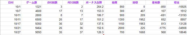 f:id:shimakazu1326:20191031091809p:plain