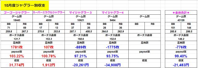 f:id:shimakazu1326:20191031094315p:plain