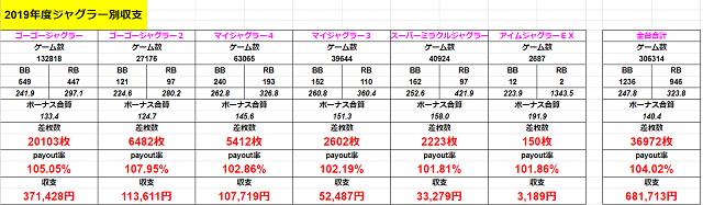 f:id:shimakazu1326:20191031095447p:plain