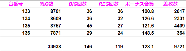 f:id:shimakazu1326:20191107073752p:plain