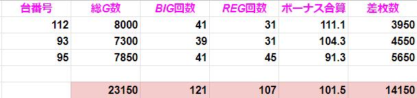 f:id:shimakazu1326:20191107074810p:plain