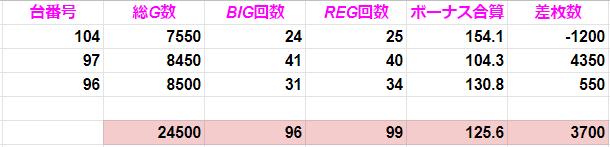 f:id:shimakazu1326:20191107075753p:plain