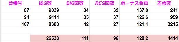 f:id:shimakazu1326:20191107080116p:plain