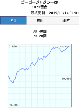 f:id:shimakazu1326:20191114142733p:plain