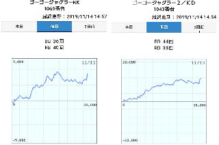 f:id:shimakazu1326:20191114151404p:plain