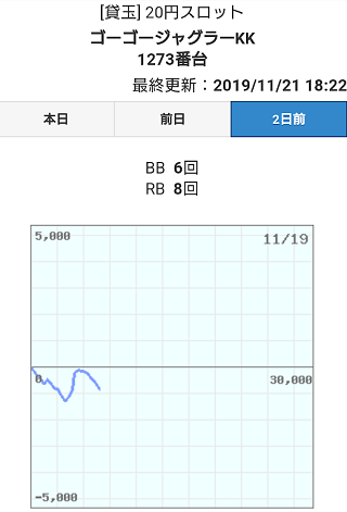 f:id:shimakazu1326:20191121183100p:plain