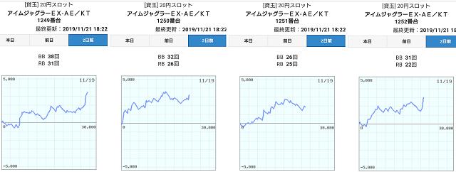 f:id:shimakazu1326:20191121184253p:plain