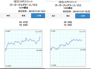 f:id:shimakazu1326:20191121184357p:plain