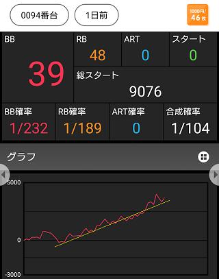 f:id:shimakazu1326:20191125225728p:plain