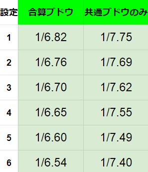 f:id:shimakazu1326:20191128151200p:plain