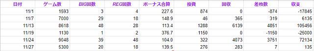 f:id:shimakazu1326:20191129192808p:plain