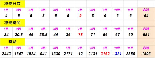 f:id:shimakazu1326:20191129193444p:plain