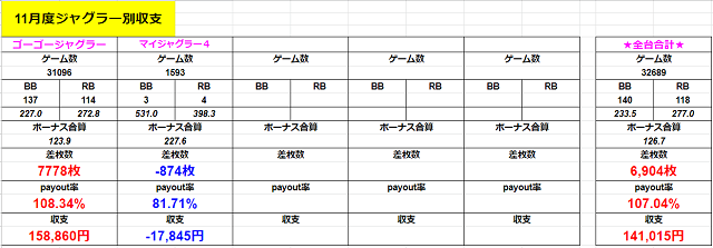 f:id:shimakazu1326:20191129215405p:plain