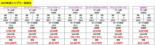f:id:shimakazu1326:20191129221354p:plain