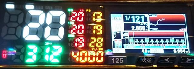 f:id:shimakazu1326:20191202180739p:plain