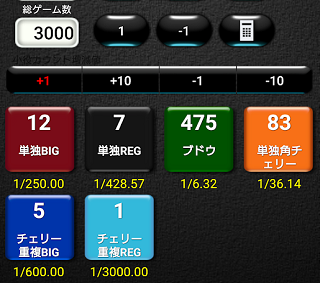 f:id:shimakazu1326:20191202183251p:plain