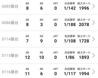 f:id:shimakazu1326:20191208162519p:plain