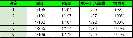 f:id:shimakazu1326:20191210133553p:plain