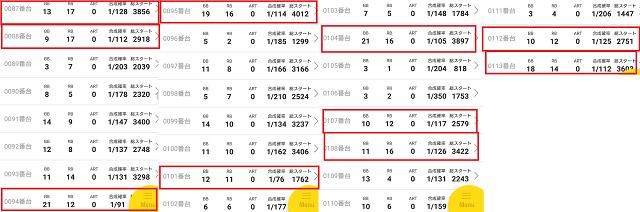 f:id:shimakazu1326:20191215182605p:plain