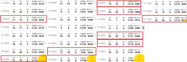 f:id:shimakazu1326:20191215231630p:plain