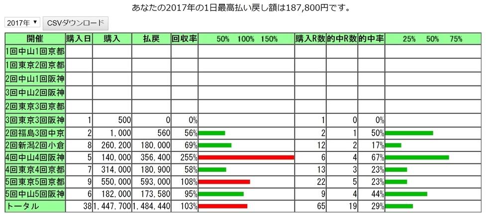 f:id:shimakazu1326:20191220151102p:plain
