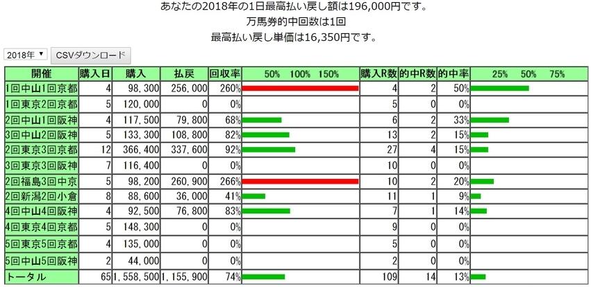 f:id:shimakazu1326:20191220151111p:plain