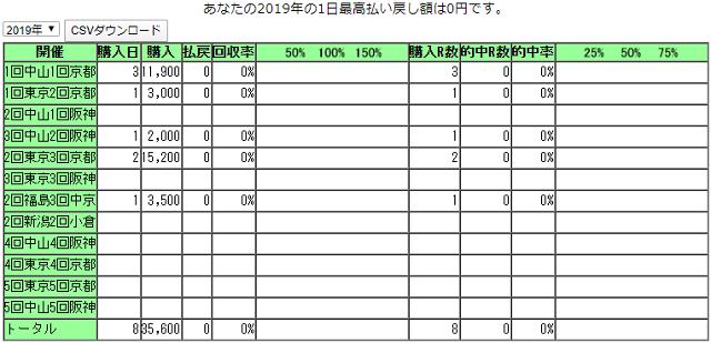 f:id:shimakazu1326:20191220153531p:plain