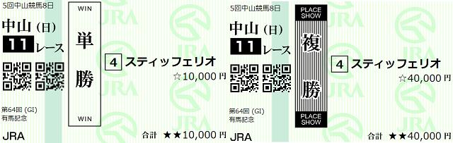 f:id:shimakazu1326:20191222165521p:plain
