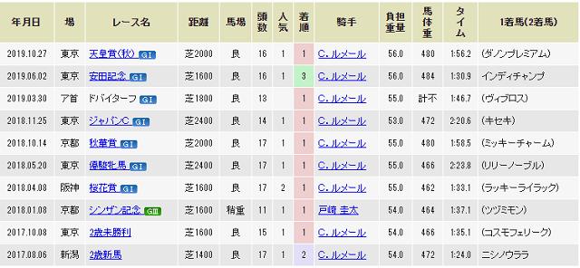 f:id:shimakazu1326:20191222175214p:plain
