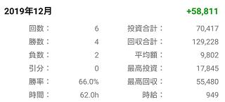 f:id:shimakazu1326:20191230170900p:plain