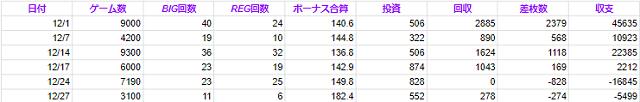 f:id:shimakazu1326:20191230171020p:plain