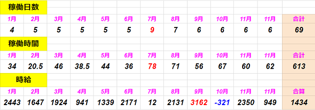 f:id:shimakazu1326:20191230171650p:plain
