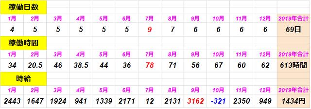 f:id:shimakazu1326:20200104130711p:plain